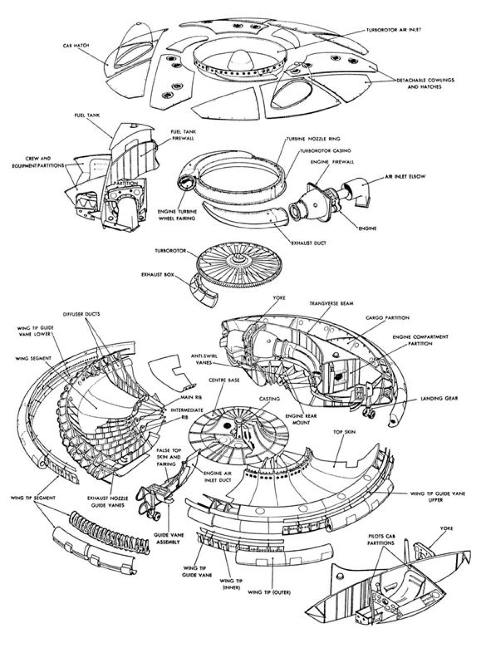 avrocar_exploded_view