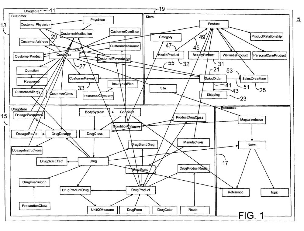 business method diagram