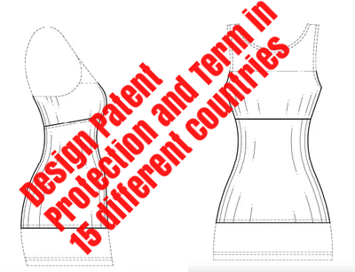 Design patent drawing protection & Term in 15 different countries